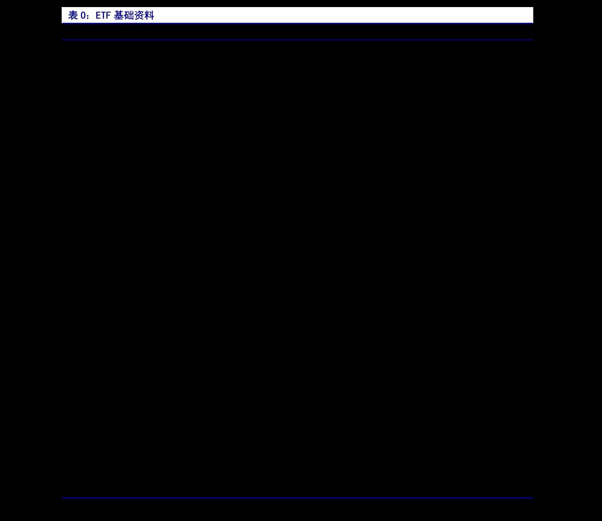 海通雷火电竞平台-如何优雅地抄基金经理作业(二):探索新进重仓、共同重仓、独门重仓的隐含信息-201120