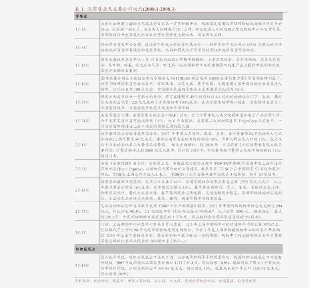 """Mob研究院-游戏雷火网址""""锦鲤之王""""大揭秘:大数据洞察报告,英雄联盟S10总决赛-201120"""