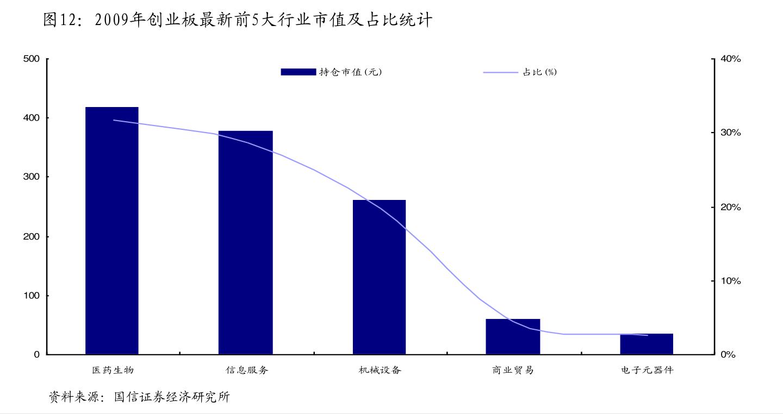 兴业雷火电竞平台-2021年度A股策略报告:权益时代新格局-201120