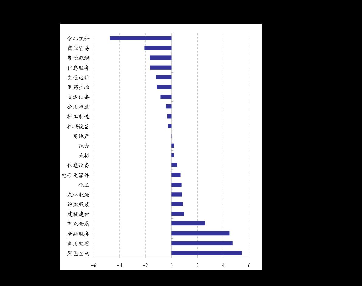 野村东方国际雷火电竞平台-研究观点每周汇总更新-201120