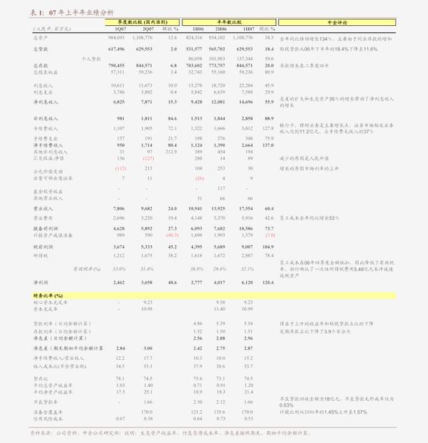 兴业雷火电竞平台-银雷火网址:同业存单周报-201120