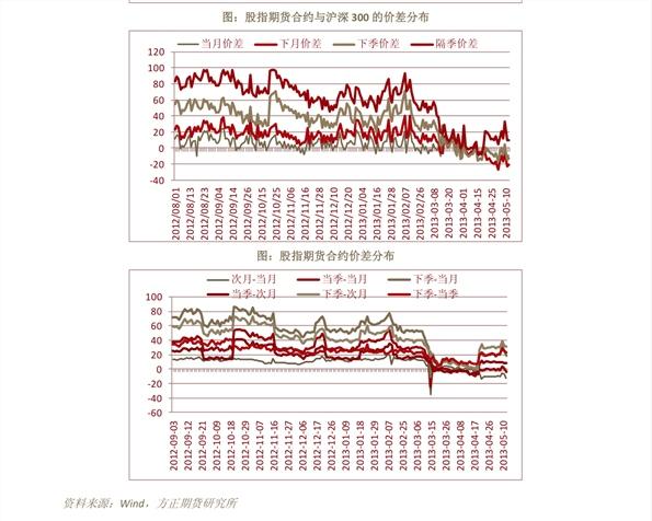 南华雷火竞猜app-股指雷火竞猜app日报:期指厚积薄发-201119