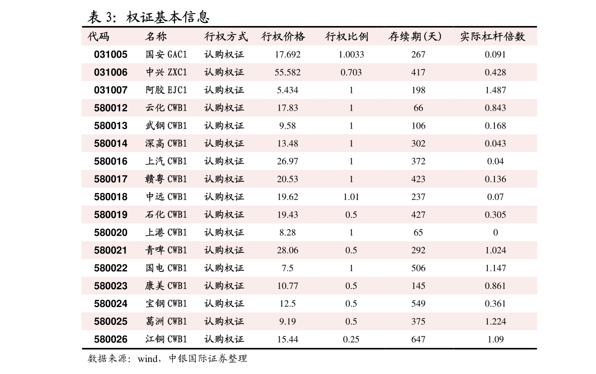 中信雷火竞猜app-水泥数据2:库容比-201120