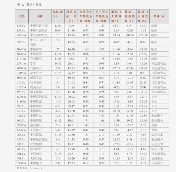 方正雷火电竞平台-网易-NTES.US-网易20Q3财报点评:整体表现超预期,精品战略助力稳健增长-201120
