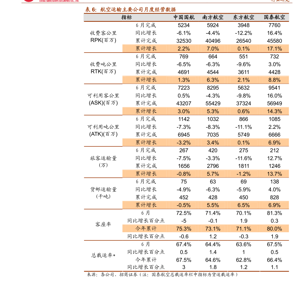 国泰君安-农业2021年度投资策略会:景气切换,供给效率革命-201120