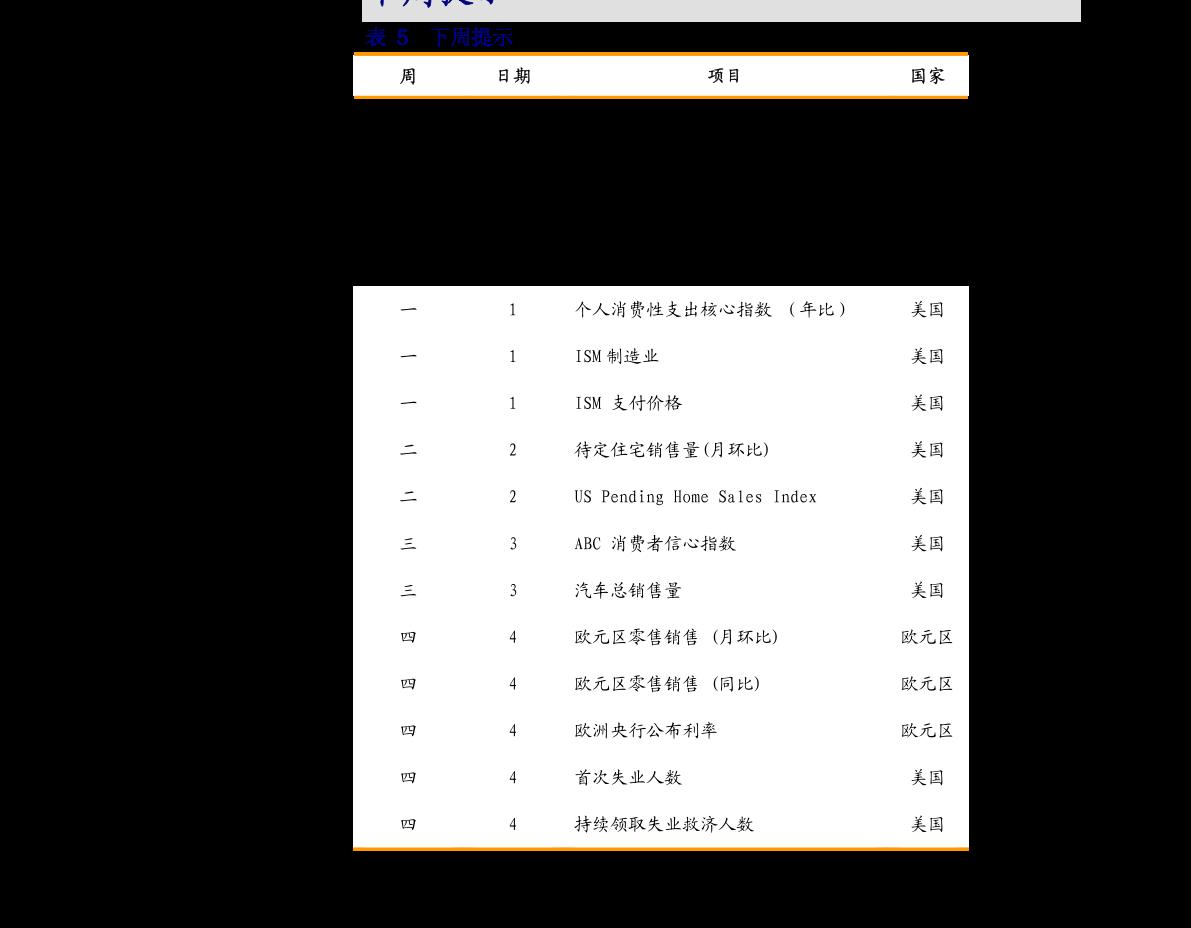 招商雷火电竞平台-招商研究一周回顾-201120