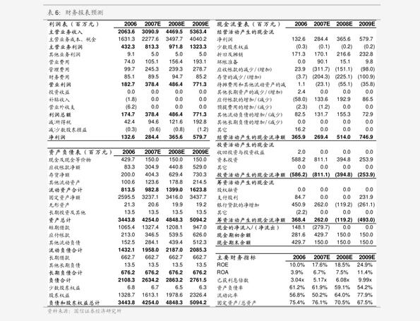 天风雷火电竞平台-航发动力-600893-20Q3业绩大幅超预期,跨越式发展驱动航空发动机龙头实现快速放量-201120