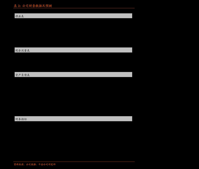兴业雷火电竞平台-贝达药业-300558-恩沙替尼获批,看好中长期发展-201120