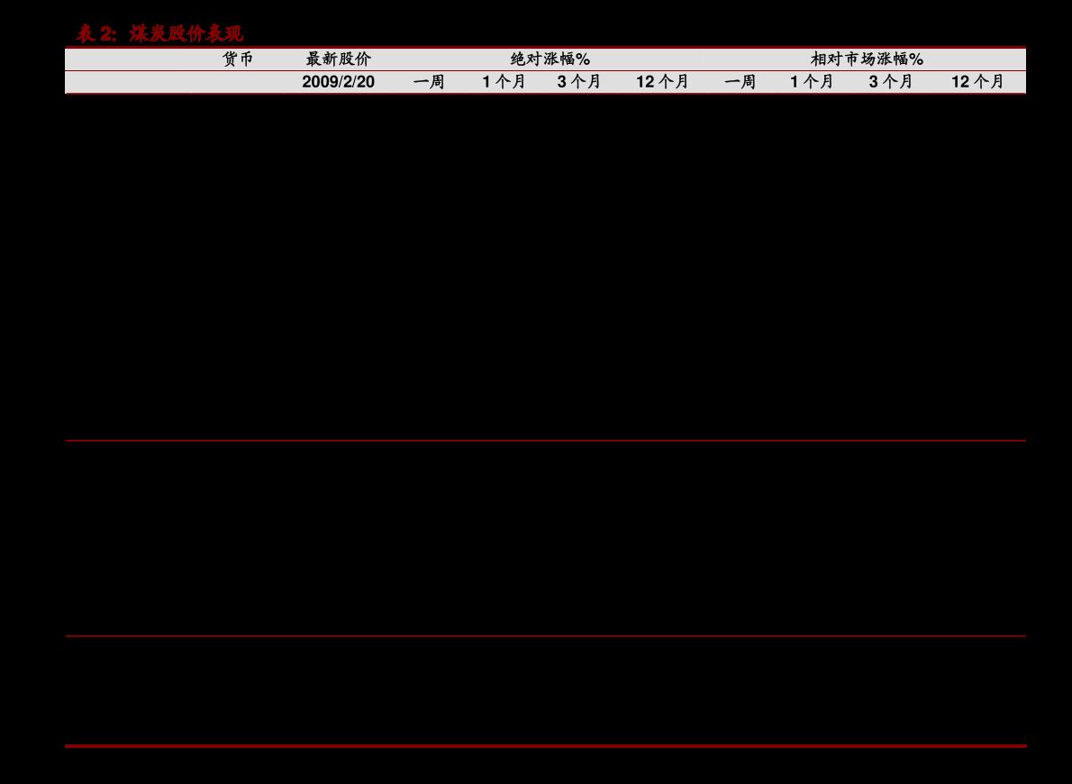 华西雷火电竞平台-智能驾驶雷火网址深度系列(一):智能驾驶,重构产业链生态-201120