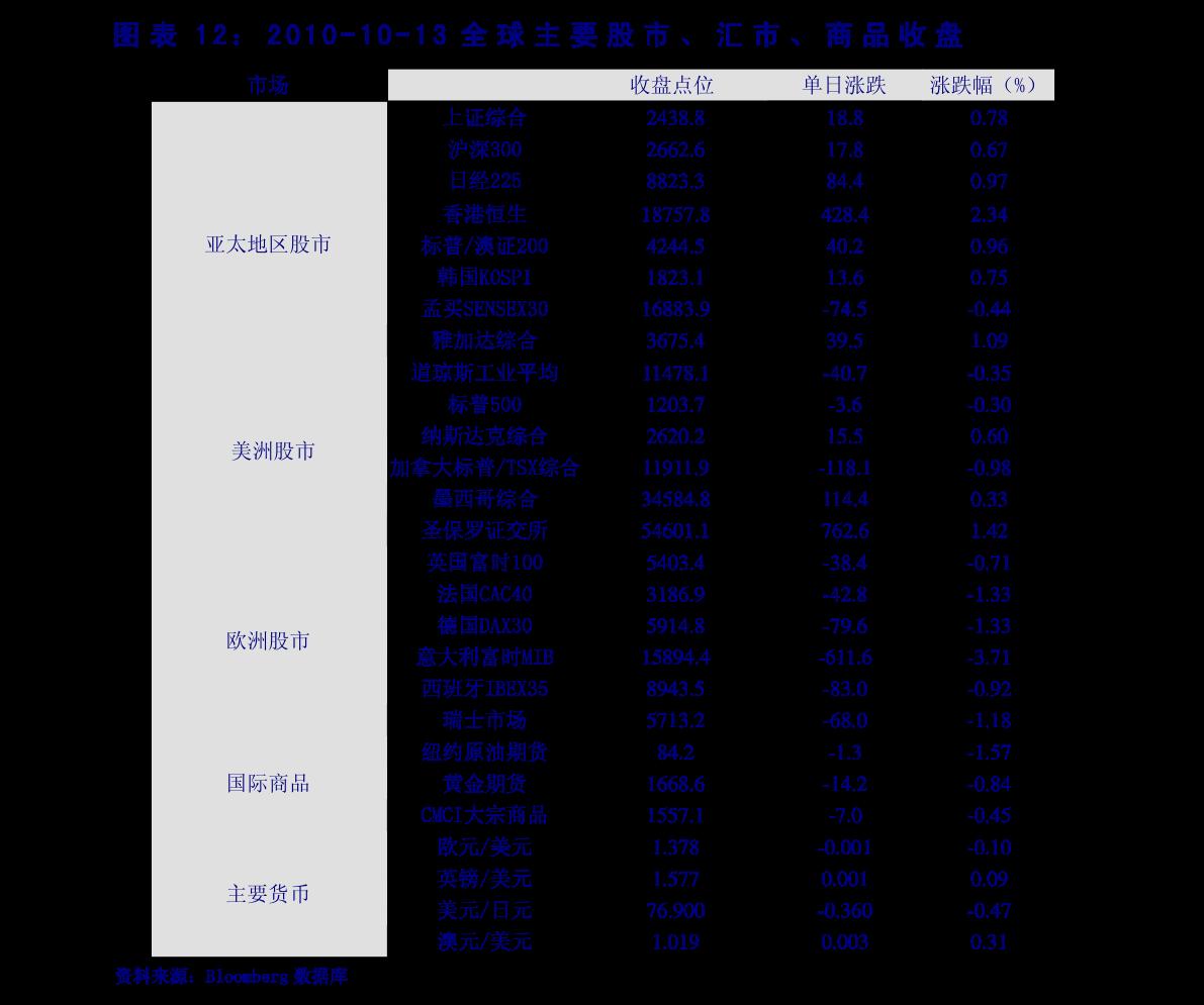 中诚信国际-10月财政数据点评:央地财政收入增速差距扩大,财政支出规模同比大幅回升-201119