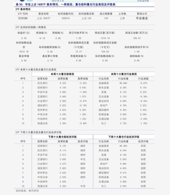 招商雷火电竞平台-琢璞系列报告之二十六:中国公募基金市场的风格漂移行为与动机-201120