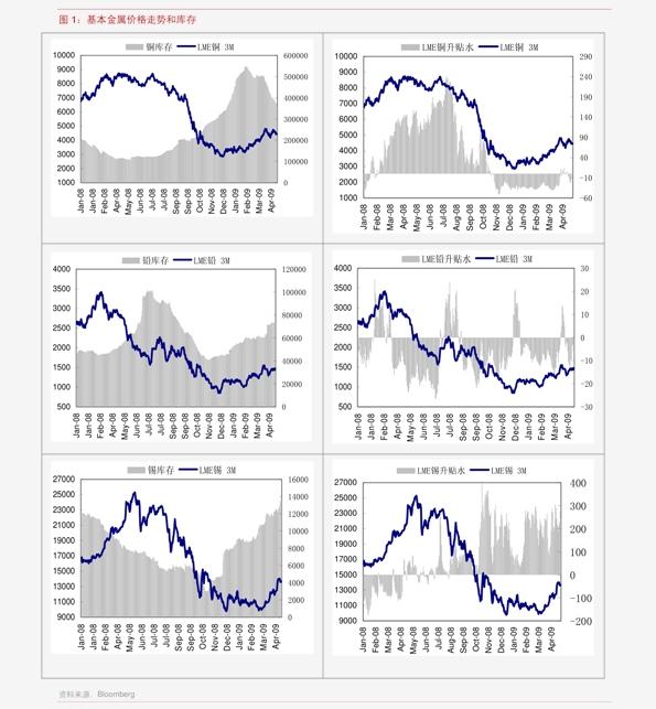 油气石化研究报告 油气石化分析报告(876篇调研报告下载)