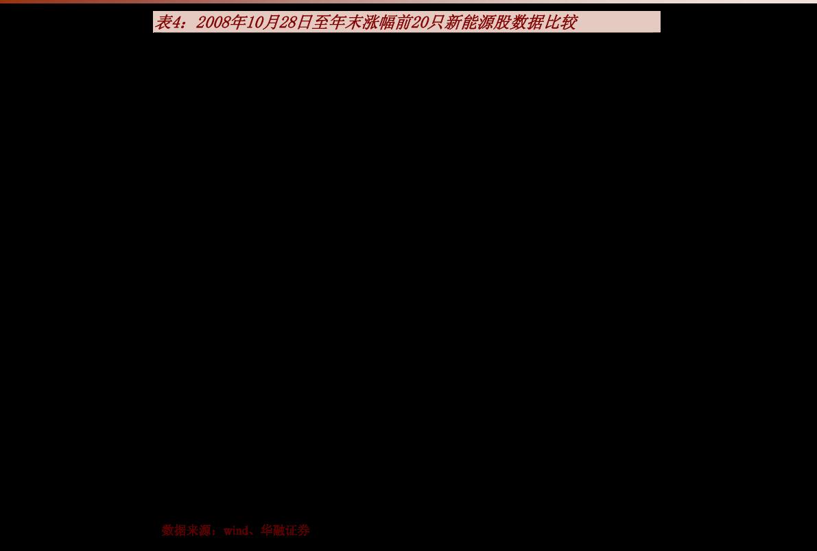 中信建投-雷火网址景气观察:消费增速再提升,顺周期景气向好-201120