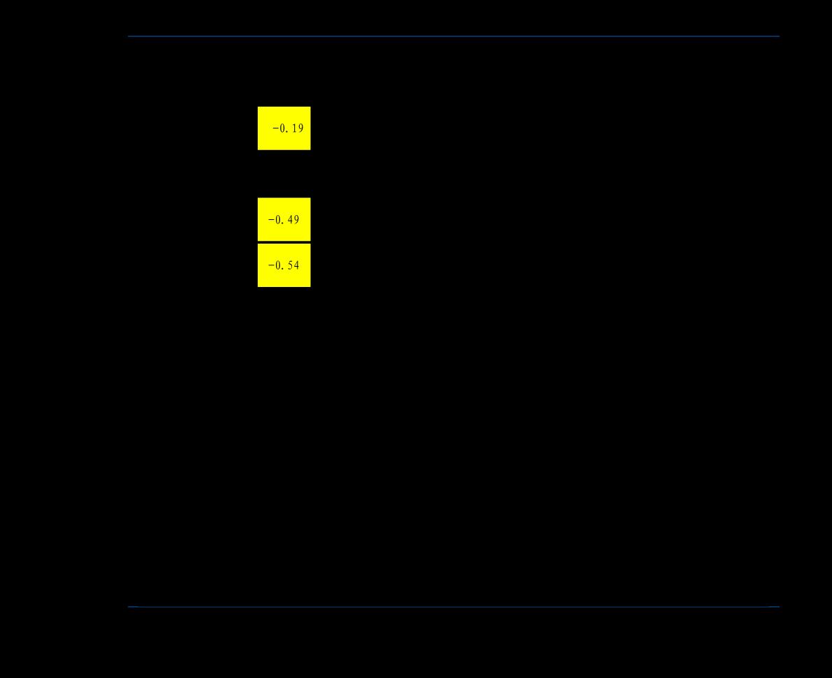 招商雷火电竞平台-富国中证农业主题ETF投资价值分析:政策助推现代化农业发展,首只农业ETF把握行情-201120