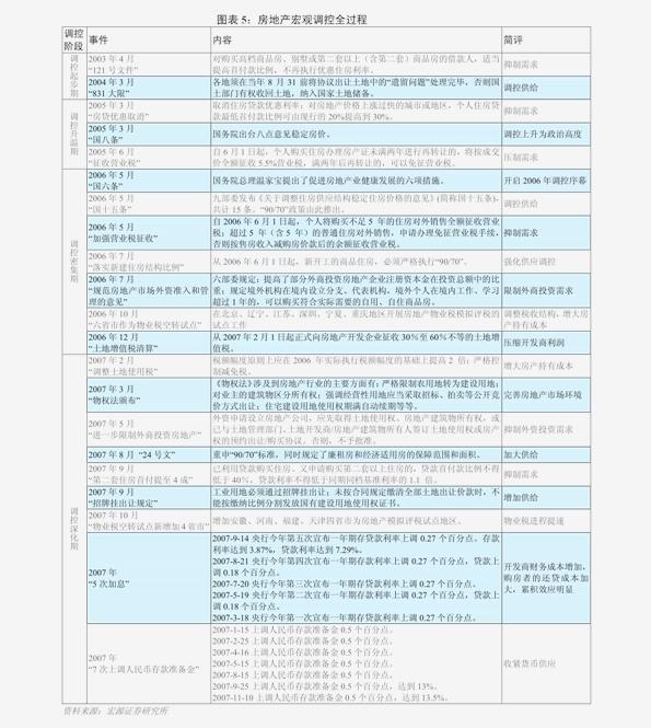 华创雷火电竞平台-家用电器雷火网址深度研究报告:拨云见日,渠道外供地产三驾齐驱-201120