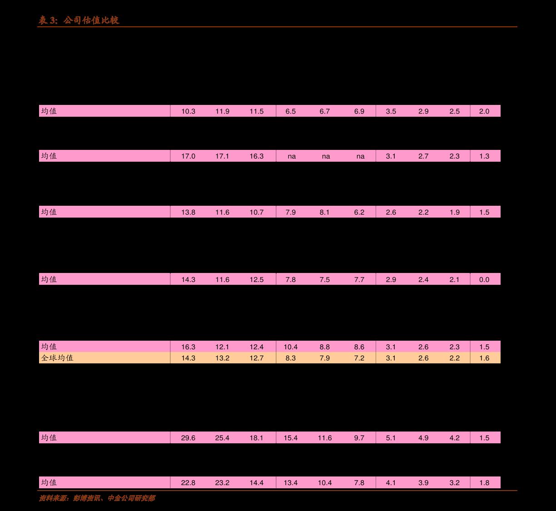 中信建投-豫园股份-600655-金徽酒董事会改选完成,豫园+金徽酒协同发展正式开启序幕-201121