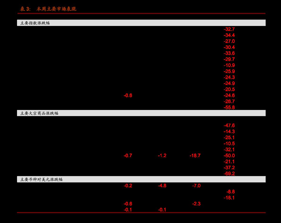 国盛雷火电竞平台-科创板周监控第27期:首批科创50ETF上市,市场表现如何?-201121
