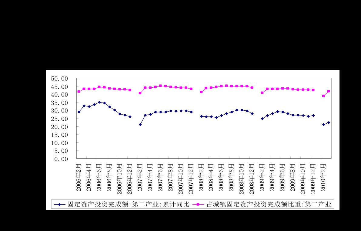 中金公司-RCEP专题研究:RCEP减免了多少关税?-201121