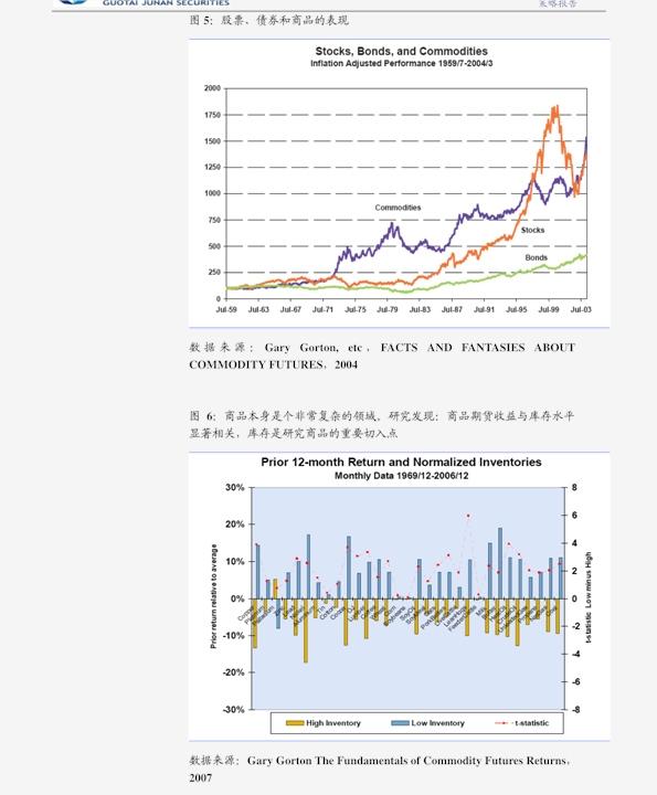 兴业雷火电竞平台-兴证策略风格与估值系列144:持久战,工业金属链条本周领涨市场-201121