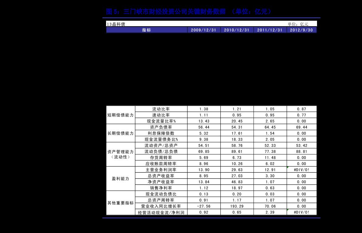 天风雷火电竞平台-产业债雷火网址利差动态跟踪:雷火网址利差整体上行-201121