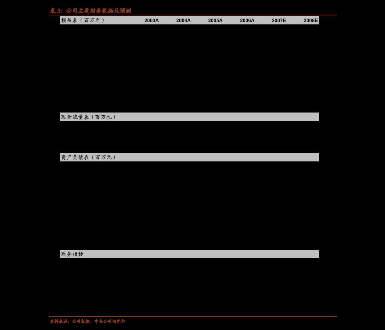 华西雷火电竞平台-中粮糖业-600737-基础利润&行情溢价,糖企龙头业绩高增可期-201120