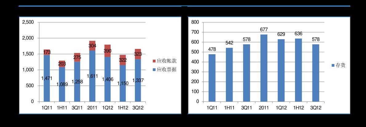中金公司-中国利率策略周报:如何看待后续货币政策变化?-201121