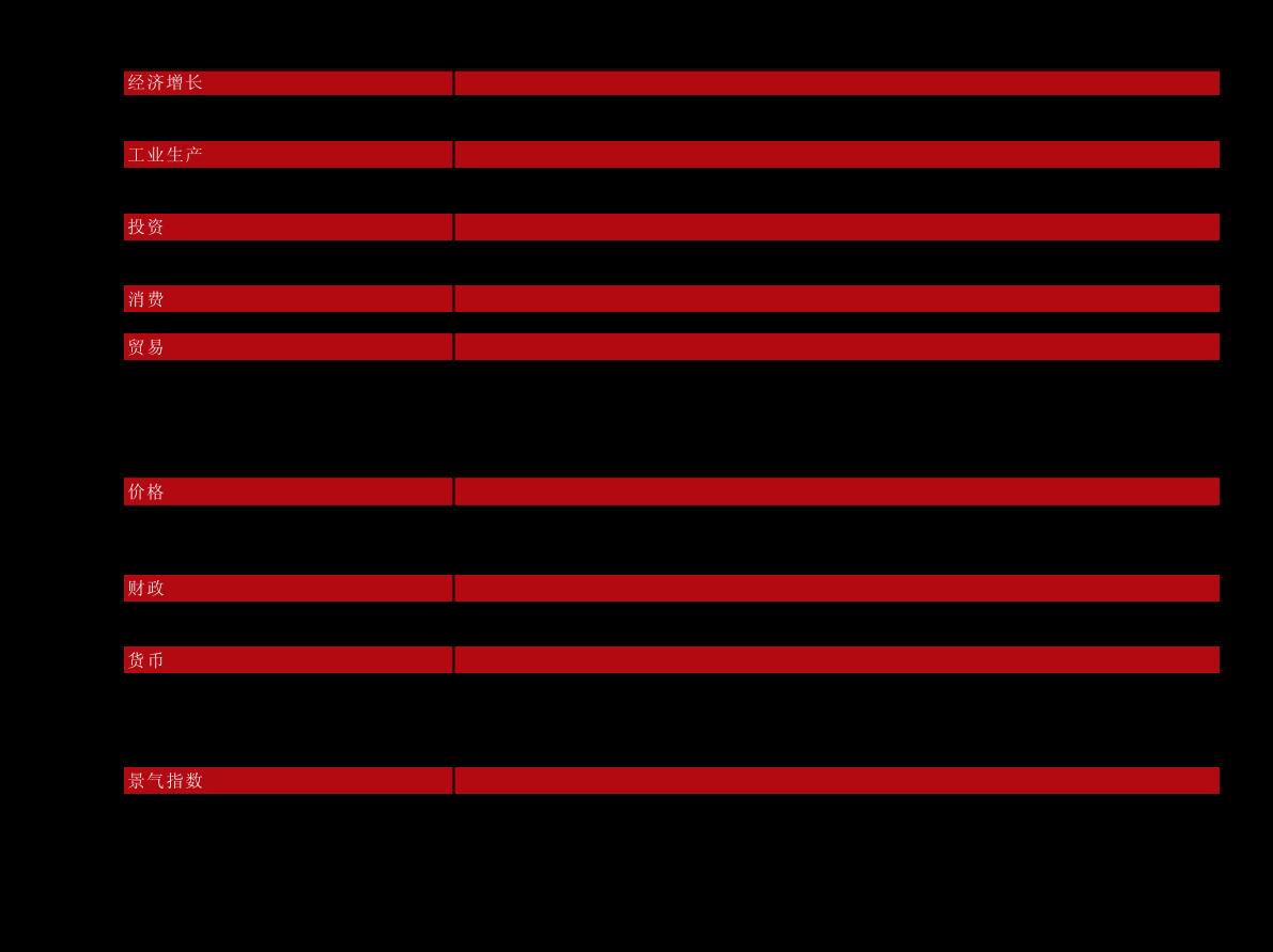 """申万宏源-宏观·""""国风""""系列之三:中国与RCEP,""""双身份+双循环""""的""""蝴蝶效应""""-201121"""