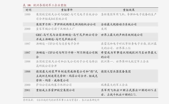 申万宏源-食品饮料雷火网址周报:茅台加大直销投放,雪花强化雷火网址信心-201121
