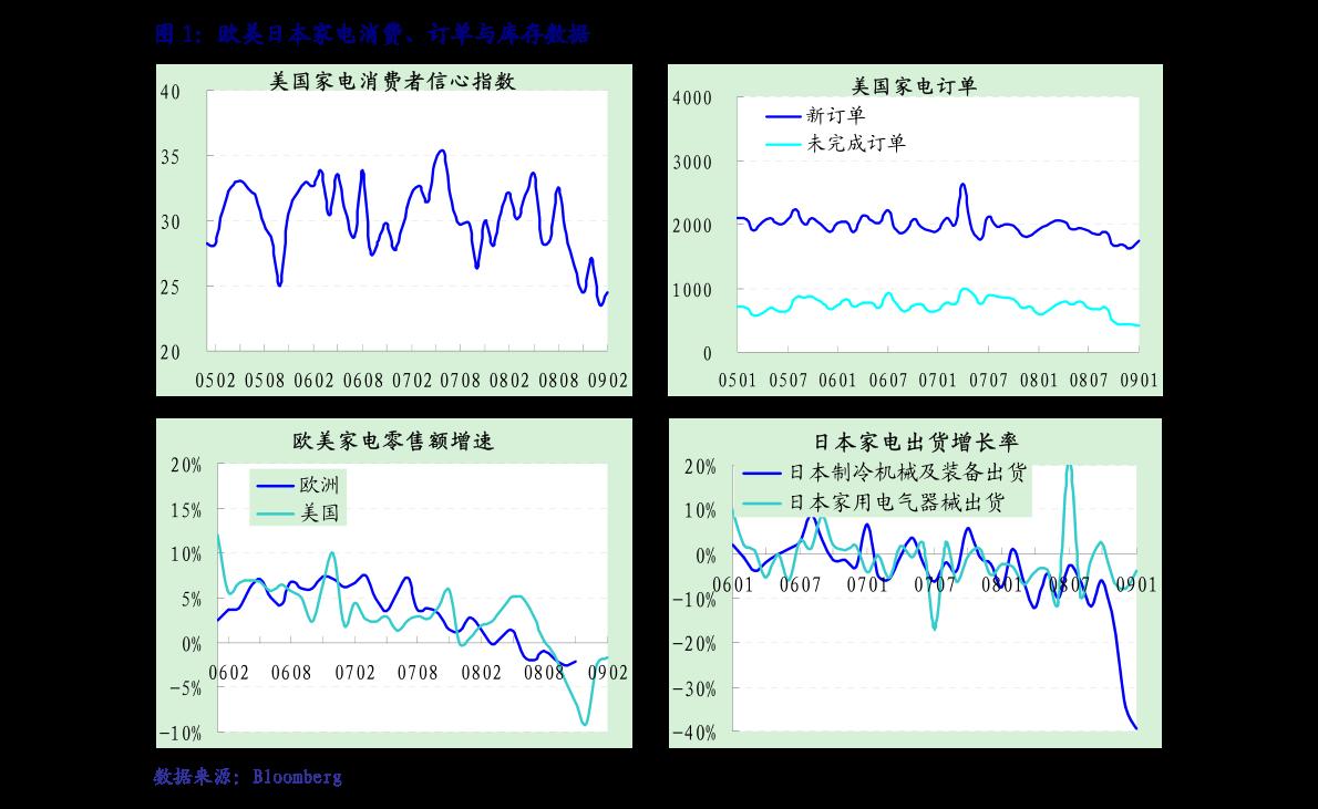 中泰雷火电竞平台-机床雷火网址点评:三季度加速回升态势明确,持续看好后续复苏-201120
