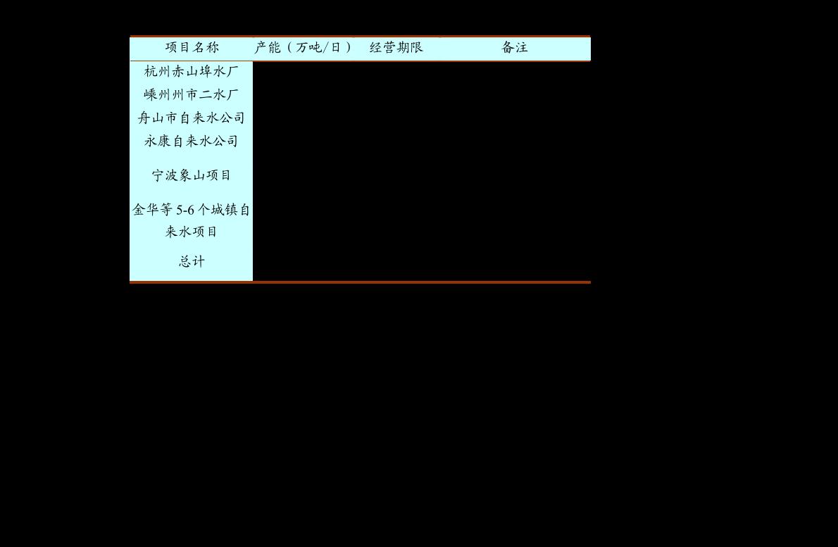 中泰雷火电竞平台-浙矿股份-300837-中高端破碎筛选设备制造商,迎来发展新机遇-201120