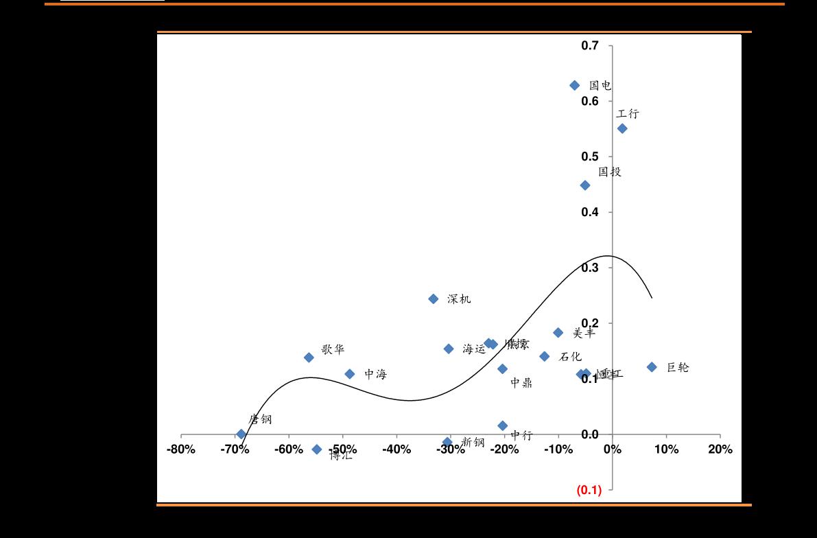 兴业雷火电竞平台-利率回顾:利空共振发酵,十年国债年内新高-201121