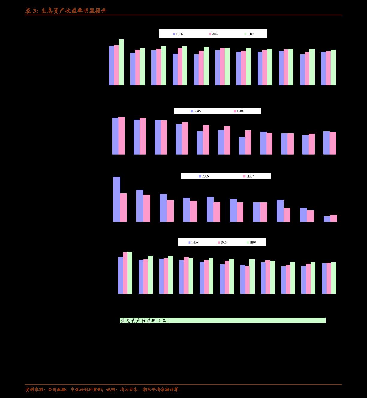 长城国瑞雷火电竞平台-医药生物雷火网址双周报2020年第15期总第22期:医保目录专家评审结果可查询,第三批国采各地陆续落地-201124