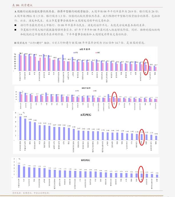 国信雷火电竞平台-汽车汽配雷火网址2021年投资策略:拥抱创新加速和周期向上-201124