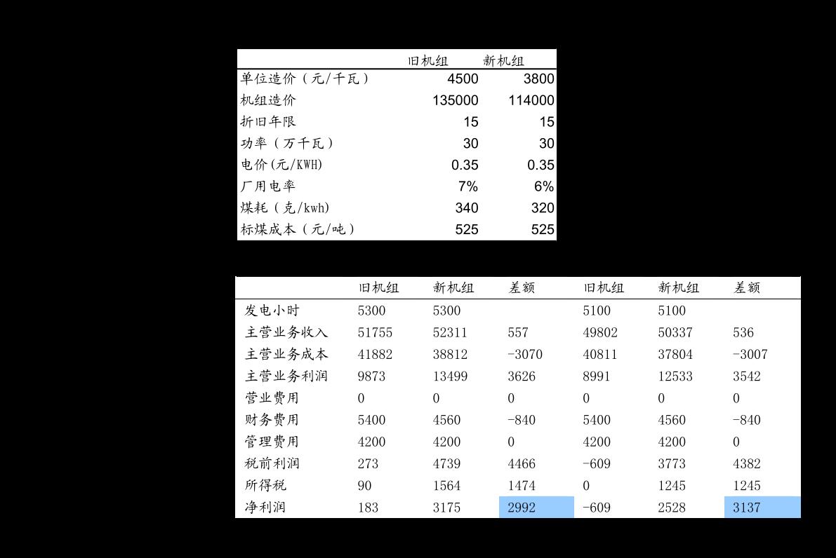 天风雷火电竞平台-电子雷火网址全球被动元件:5G/IOT/军工/新能源高景气,进口替代加速,重点看好MLCC/晶振/钽电容龙头成长机遇-201124
