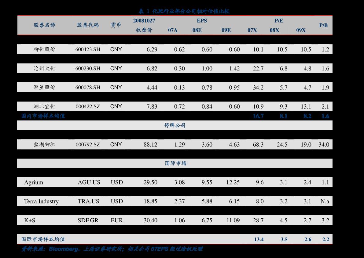 银河雷火电竞平台-智能网联汽车雷火网址深度报告:产业前景渐明,顺周期下迎来高成长期-201120
