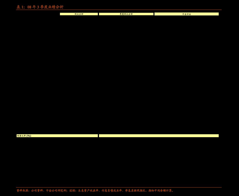 国金雷火电竞平台-半导体雷火网址2021年度策略报告:2021~2022 年投资展望,六个趋势-201126