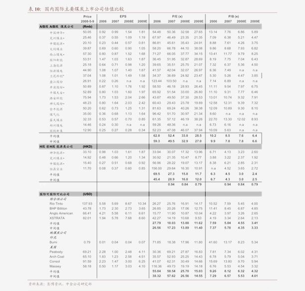 国信雷火电竞平台-美妆&医美雷火网址板块2021年年度策略:从布局赛道到优选个股-201127