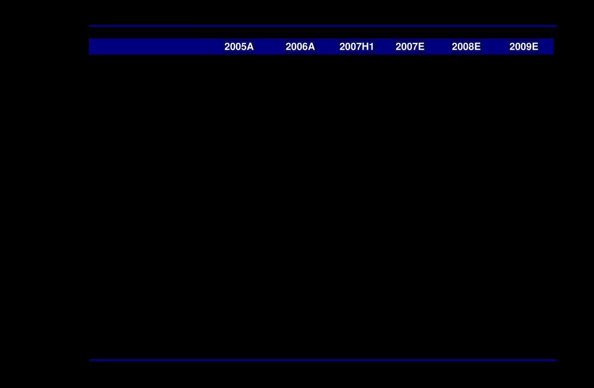 中银国际-兴业雷火电竞平台-601377-经纪、投行、自营单季同比翻倍,业绩弹性彰显-201127