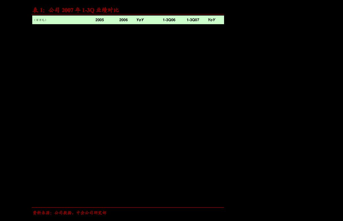万联雷火电竞平台-宏大爆破-002683-进军内蒙古民爆市场,传统业务板块稳健发展-201127