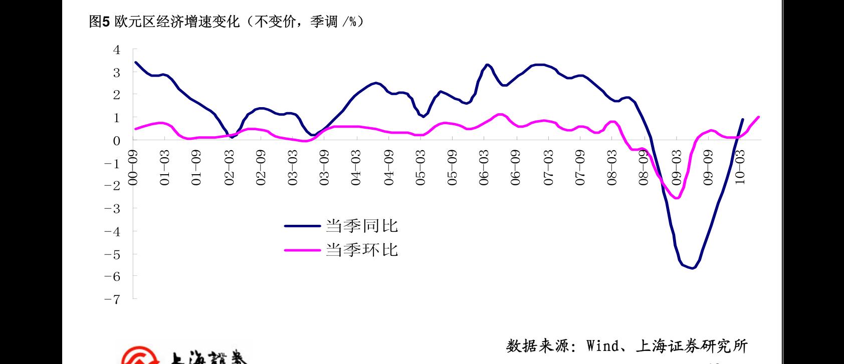 经济总量明年_2015中国年经济总量