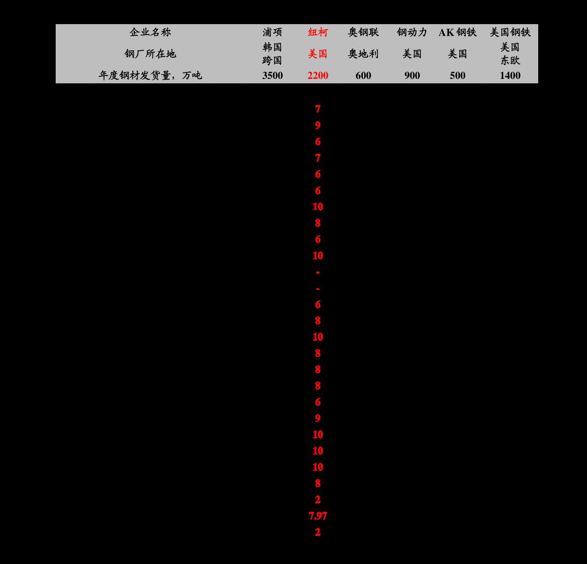 黄鹤楼香烟品种价目表