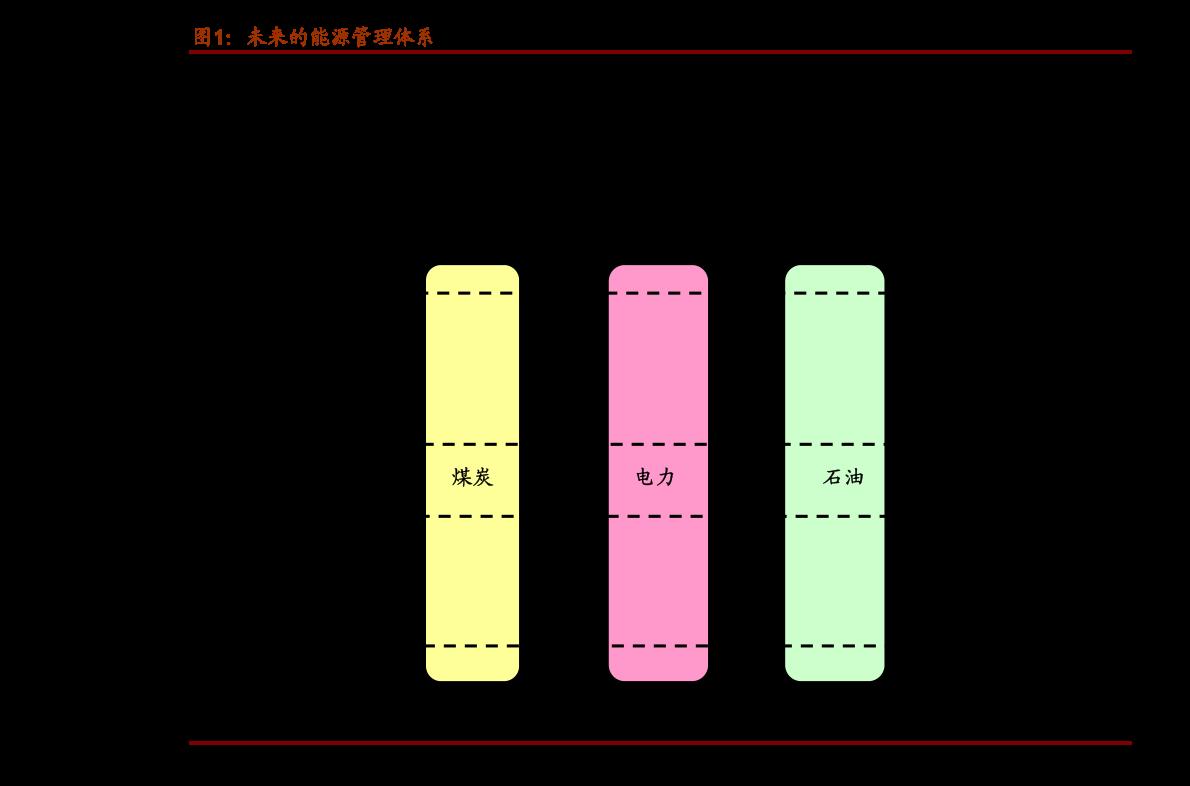天风雷火电竞平台-半导体雷火网址2021半导体投资策略:矛盾与破局-210105