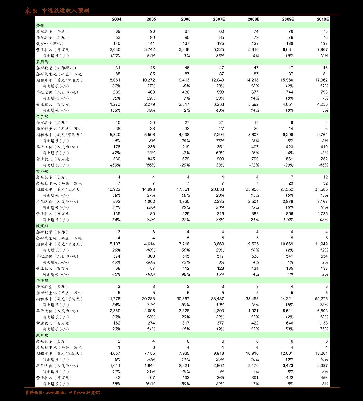国元雷火电竞平台-立昂微-605358-公司点评报告:加码微波射频芯片,硅片龙头打开盈利新空间-210106