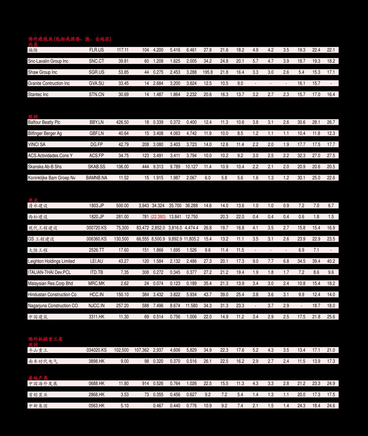 东吴雷火电竞平台-万华化学-600309-业绩预告超预期,综合竞争力再次凸显-210106