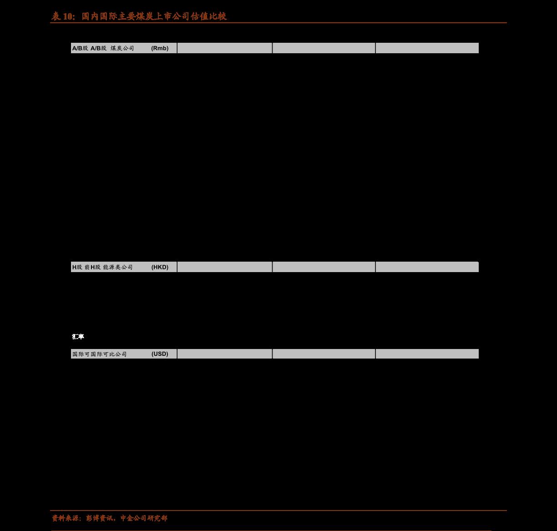 安信雷火电竞平台-电力设备雷火网址新能源发电2021年度策略报告:平价时代,方兴未艾-210106