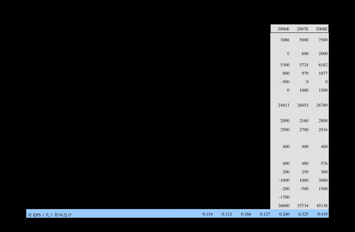 华泰雷火电竞平台-招商公路-001965-公路景气上行,龙头率先受益-210107