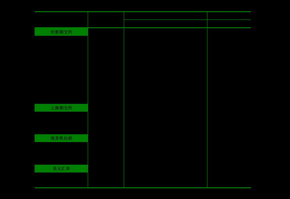 华安雷火电竞平台-计算机雷火网址人工智能系列报告(三):赛道清晰,红利兑现,AI有望实现戴维斯双击-210108