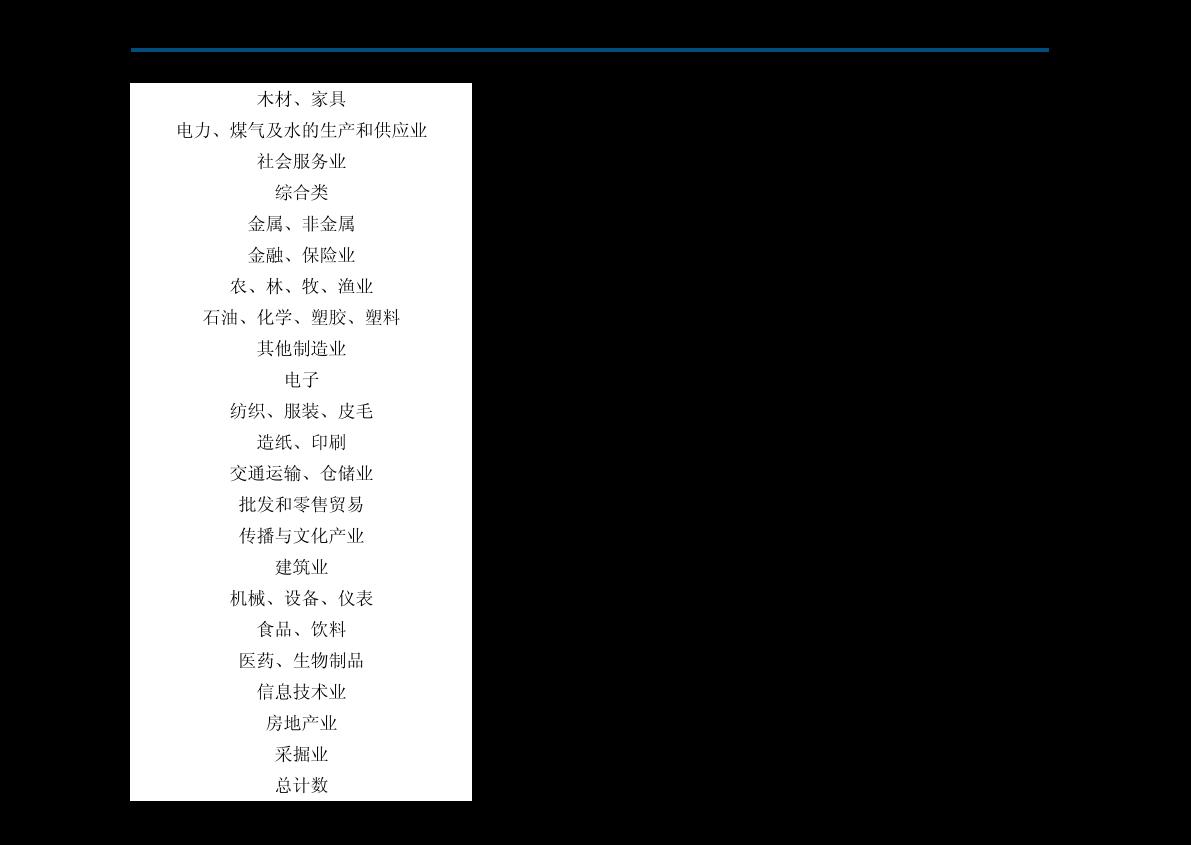 天风雷火电竞平台-【天风策略丨科技板块精细化跟踪】17大科技细分雷火网址月报:优选超跌且有基本面变化的TMT-210108