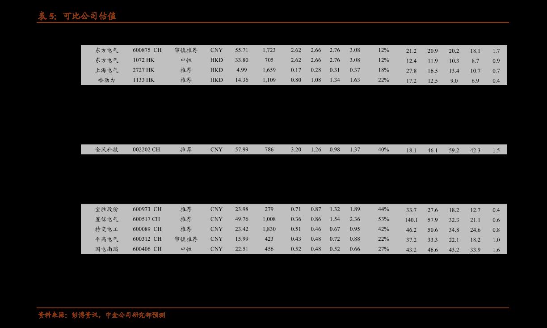 华西雷火电竞平台-蓝晓科技-300487-深度报告:打造产业服务一体化,国产替代树脂龙头起航-210108