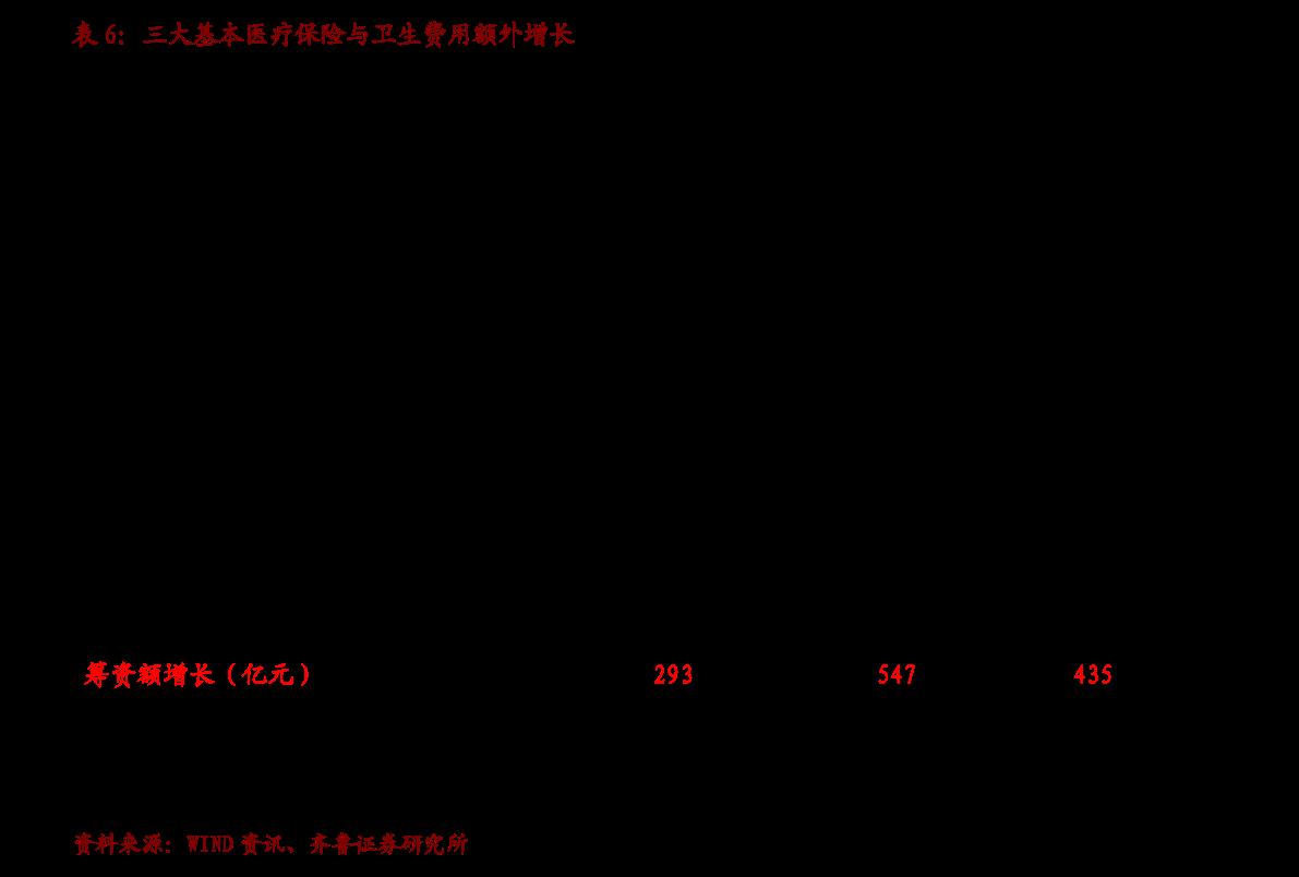 安信雷火电竞平台-电子元器件雷火网址:国产替代引领半导体发展,可穿戴/AIOT驱动消费电子下一个黄金十年-210109
